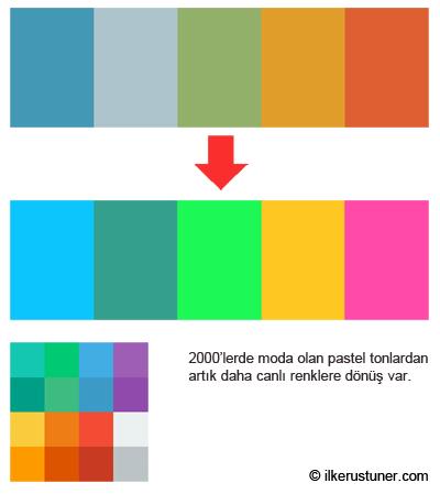 2015 web renkleri