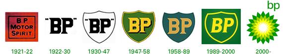 BP logoları